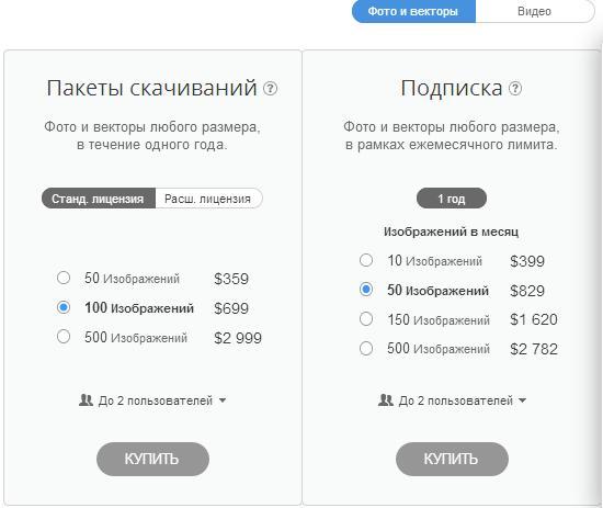 план подписки depositphotos для бизнеса